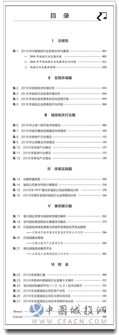 2017城投蓝皮书_目录